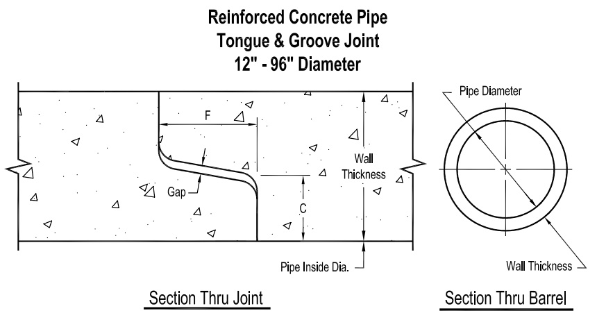 Concrete Drainage Pipe Sizes : Reinforced concrete tongue and groove pipe st resource
